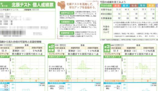 北辰テストの成績表活用術